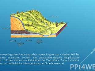 In hydrogeologischer Beziehung gehört unsere Region zum südlichen Teil des Moska