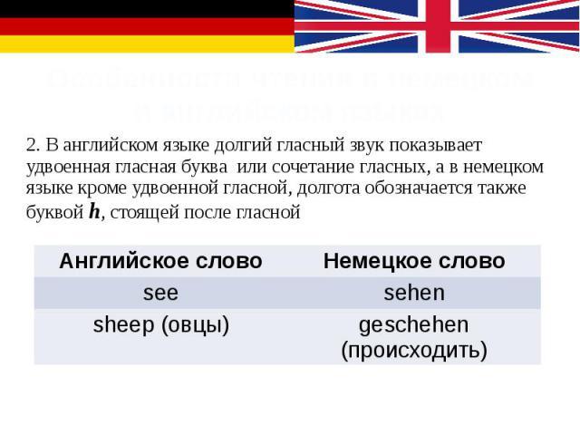 Особенности чтения в немецком и английском языках 2. В английском языке долгий гласный звук показывает удвоенная гласная буква или сочетание гласных, а в немецком языке кроме удвоенной гласной, долгота обозначается также буквой h, стоящей после гласной