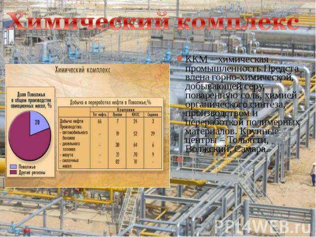 ККМ – химическая промышленность.Представлена горно-химической, добывающей серу, поваренную соль, химией органического синтеза, производством и переработкой полимерных материалов. Крупные центры – Тольятти, Волжский, Самара. ККМ – химическая промышле…