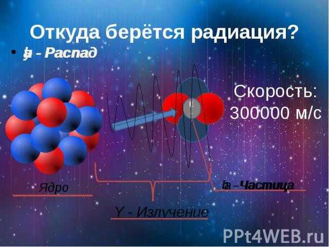 Откуда берётся радиация? a - Распад