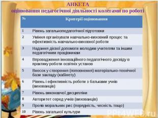АНКЕТА оцінювання педагогічної діяльності колегами по роботі