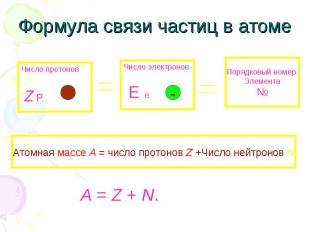 Формула связи частиц в атоме Атомная массе A = число протонов Z +Число нейтронов