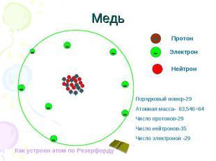 Порядковый номер-29 Атомная масса- 63,546=64 Число протонов-29 Число нейтронов-3