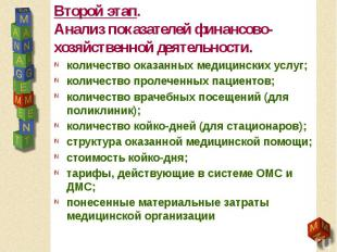 Второй этап. Анализ показателей финансово-хозяйственной деятельности. количество