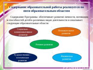Содержание Программы обеспечивает развитие личности, мотивации и способностей де