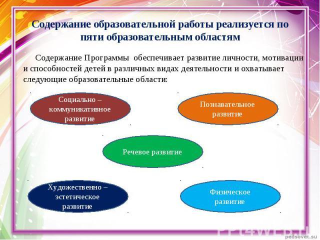 Содержание Программы обеспечивает развитие личности, мотивации и способностей детей в различных видах деятельности и охватывает следующие образовательные области: Содержание Программы обеспечивает развитие личности, мотивации и способностей детей в …