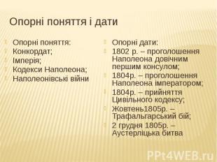 Опорні поняття і дати Опорні поняття: Конкордат; Імперія; Кодекси Наполеона; Нап