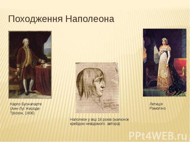 Походження Наполеона