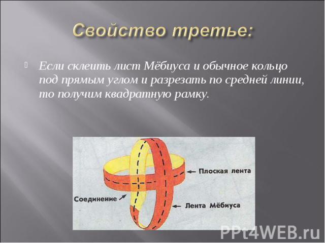 Если склеить лист Мёбиуса и обычное кольцо под прямым углом и разрезать по средней линии, то получим квадратную рамку. Если склеить лист Мёбиуса и обычное кольцо под прямым углом и разрезать по средней линии, то получим квадратную рамку.