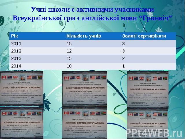 """Учні школи є активними учасниками Всеукраїнської гри з англійської мови """"Гринвіч"""""""