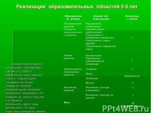 Реализация образовательных областей 5-6 лет Учебный план составлен в соответстви