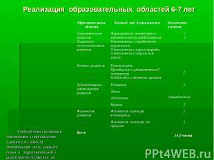 Реализация образовательных областей 6-7 лет Учебный план составлен в соответстви