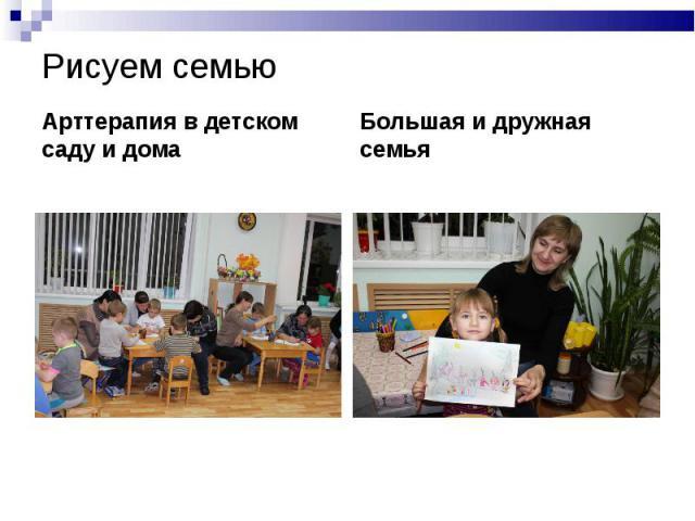 Арттерапия в детском саду и дома Арттерапия в детском саду и дома