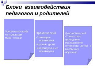 Практический -Семинары- практикумы -Игровые уроки -Индивидуальные практикумы.
