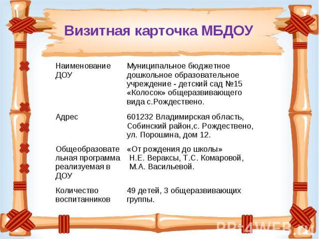Визитная карточка МБДОУ