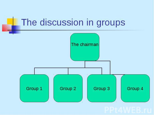 The discussion in groups