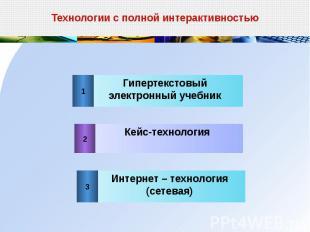 Технологии с полной интерактивностью