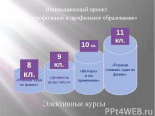 Инновационный проект Инновационный проект «Предпрофильное и профильное образован