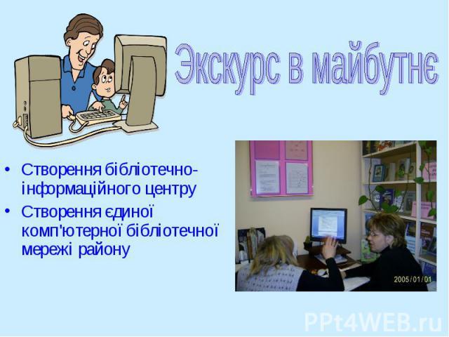 Створення бібліотечно-інформаційного центру Створення бібліотечно-інформаційного центру Створення єдиної комп'ютерної бібліотечної мережі району
