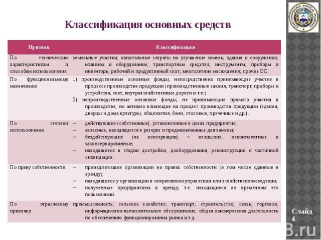 Презентация диплом скачать презентации по Экономике Классификация основных средств