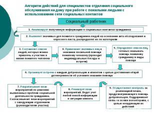 Алгоритм действий для специалистов отделения социального обслуживания на дому пр