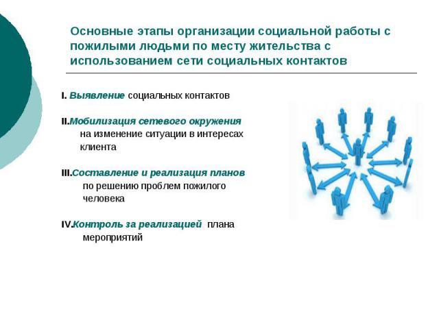 Основные этапы организации социальной работы с пожилыми людьми по месту жительства с использованием сети социальных контактовI. Выявление социальных контактовII.Мобилизация сетевого окружения на изменение ситуации в интересах клиентаIII.Составление …