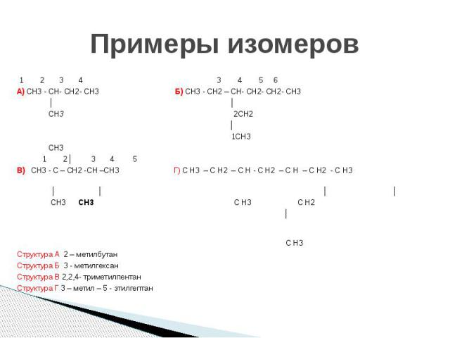 Примеры изомеров 1 2 3 4 3 4 5 6 А) CH3 - CH- CH2- CH3 Б) CH3 - CH2 – CH- CH2- CH2- CH3 │ │ CH3 2CH2 │ 1CH3 CH3 1 2│ 3 4 5 В) CH3 - C – CH2 -CH –CH3 Г) С H3 – С H2 – С H - С H2 – С H – С H2 - С H3 │ │ │ │ CH3 СН3 С H3 С H2 │ С H3 Структура А 2 – мет…
