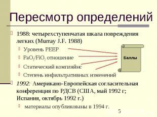 Пересмотр определений 1988: четырехступенчатая шкала повреждения легких (Murray