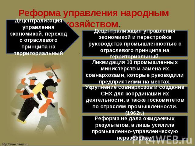 Реформа управления народным хозяйством.