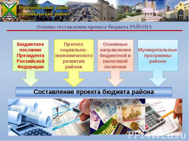 Основы составления проекта бюджета РАЙОНА