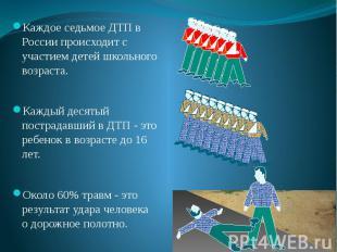 Каждое седьмое ДТП в России происходит с участием детей школьного возраста. Кажд