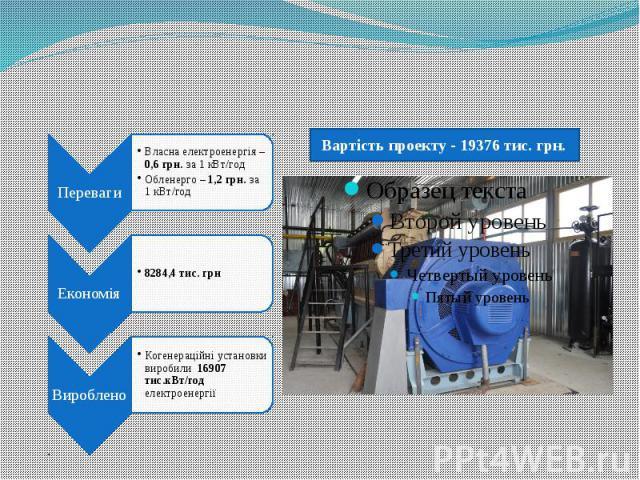 Встановлення 4-х когенераційних установок