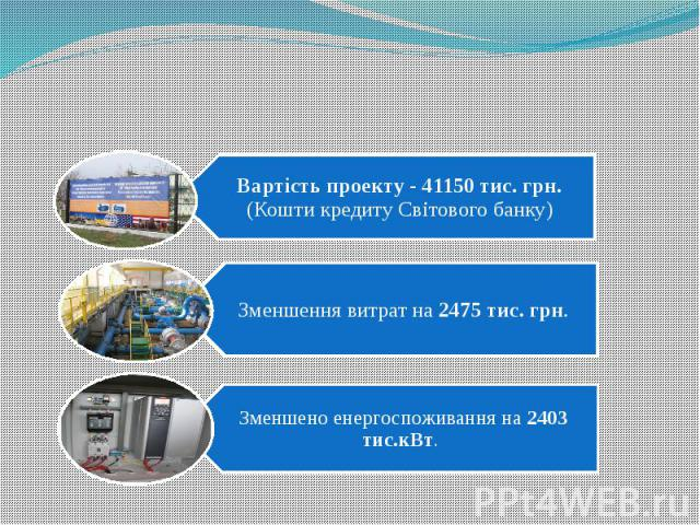Реалізація проекту «Реконструкція енергоємного обладнання системи водопостачання і водовідведення м. Кам'янець-Подільський 2011-2013 роки