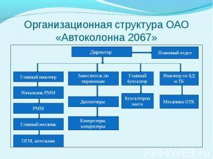 Организационная структура ОАО «Автоколонна 2067»