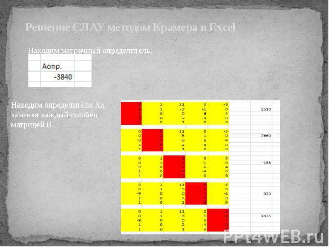 Решение СЛАУ методом Крамера в Excel