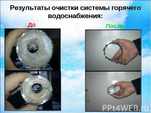 Результаты очистки системы горячего водоснабжения: