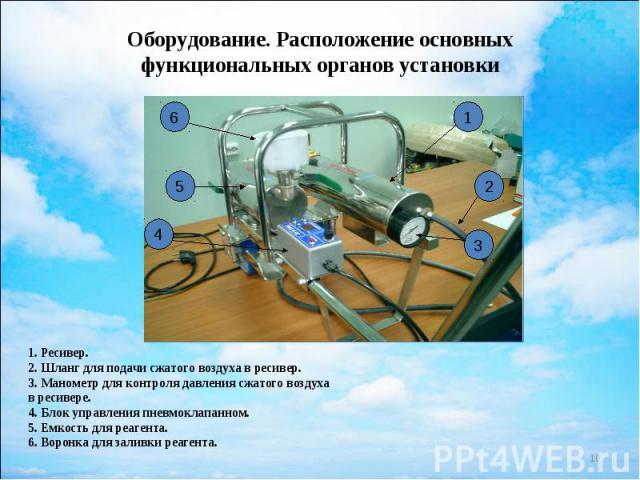 Оборудование. Расположение основных функциональных органов установки