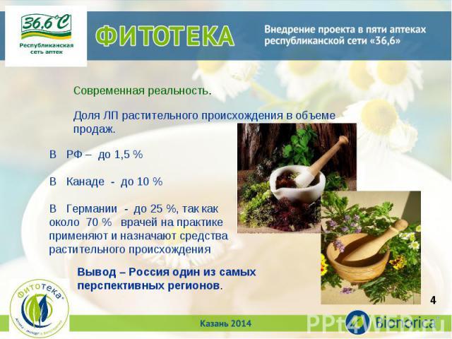 Доля ЛП растительного происхождения в объеме продаж.