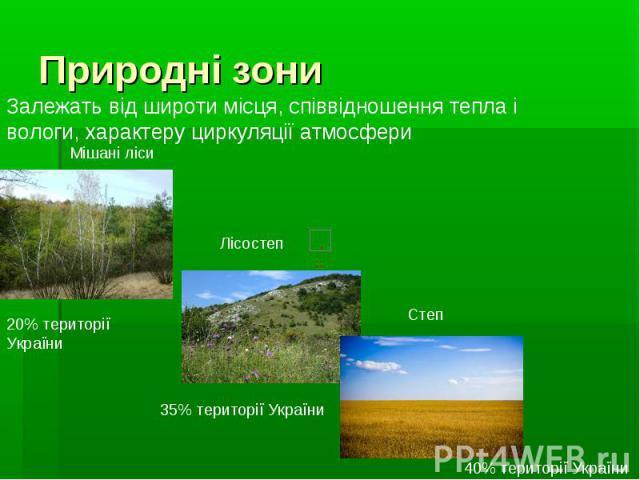 Природні зони