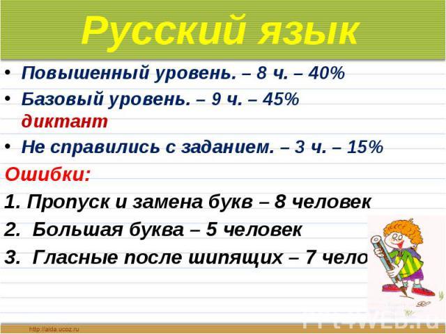 Русский язык Повышенный уровень. – 8 ч. – 40% Базовый уровень. – 9 ч. – 45% диктант Не справились с заданием. – 3 ч. – 15% Ошибки: Пропуск и замена букв – 8 человек Большая буква – 5 человек Гласные после шипящих – 7 человек