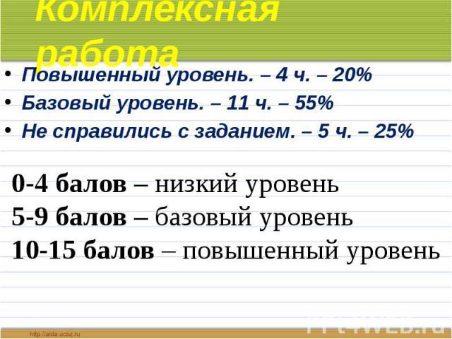 Комплексная работа Повышенный уровень. – 4 ч. – 20% Базовый уровень. – 11 ч. – 55% Не справились с заданием. – 5 ч. – 25%