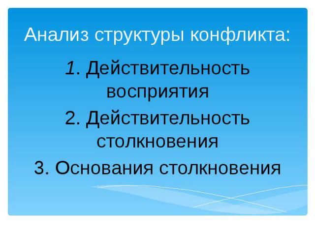 Анализ структуры конфликта:1. Действительность восприятия 2. Действительность столкновения 3. Основания столкновения