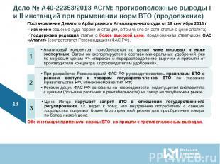 Постановление Девятого Арбитражного Апелляционного суда от 19 сентября 2013 г.По