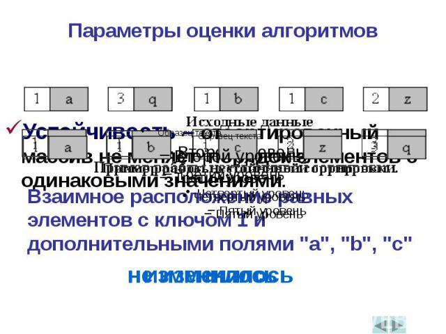Параметры оценки алгоритмовУстойчивость – отсортированный массив не меняет порядок элементов с одинаковыми значениями.
