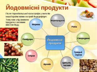 Йодовмісні продукти Після Чорнобильської катастрофи у жителів нашої країни виник
