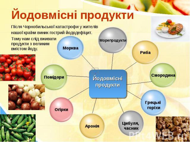 Йодовмісні продукти Після Чорнобильської катастрофи у жителів нашої країни виник гострий йододефіцит. Тому нам слід вживати продукти з великим вмістом йоду.