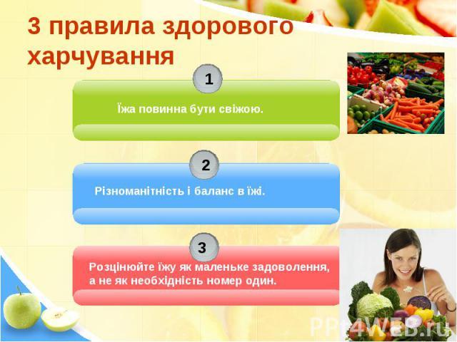 3 правила здорового харчування