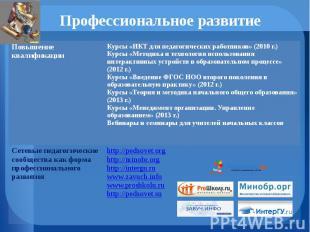 Профессиональное развитие Курсы «ИКТ для педагогических работников» (2010 г.) Ку