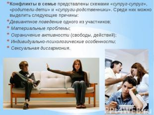 Конфликты в семье представлены схемами «супруг-супруг», «родители-дети» и «супру