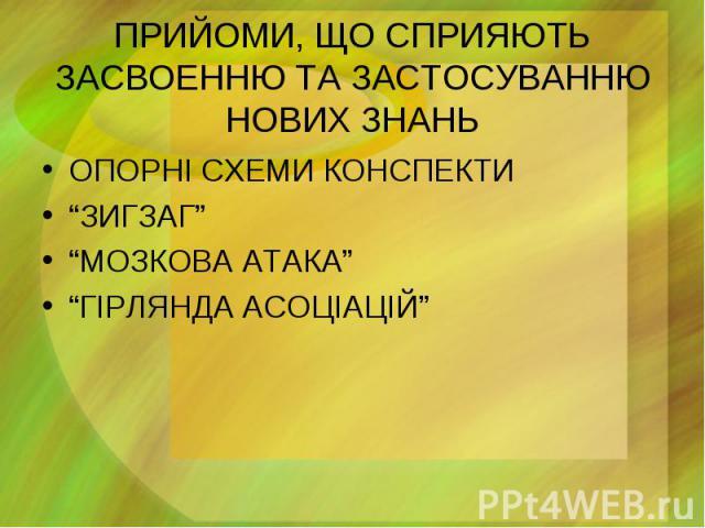 """ПРИЙОМИ, ЩО СПРИЯЮТЬ ЗАСВОЕННЮ ТА ЗАСТОСУВАННЮ НОВИХ ЗНАНЬ ОПОРНІ СХЕМИ КОНСПЕКТИ """"ЗИГЗАГ"""" """"МОЗКОВА АТАКА"""" """"ГІРЛЯНДА АСОЦІАЦІЙ"""""""